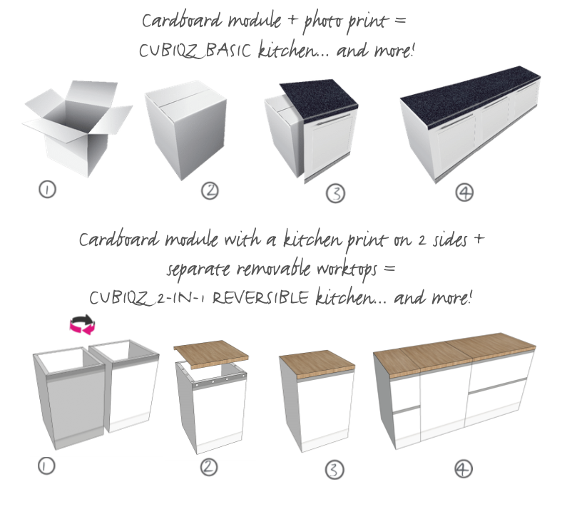 assembly and installation cubiqz cardboard kitchens